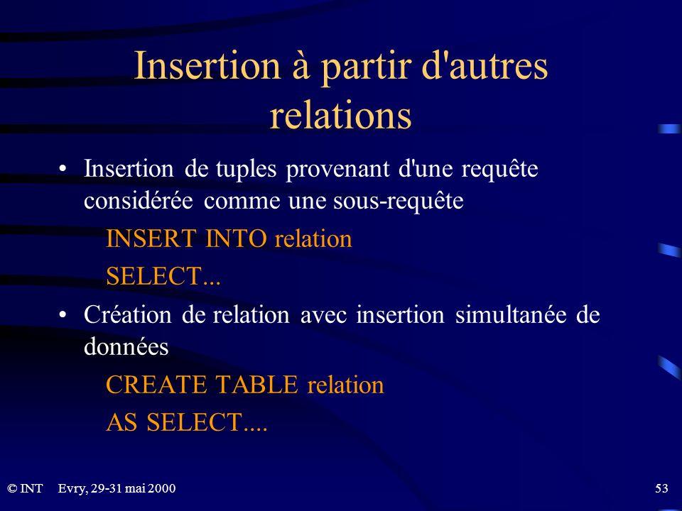 Evry, 29-31 mai 2000 53© INT Insertion à partir d'autres relations Insertion de tuples provenant d'une requête considérée comme une sous-requête INSER