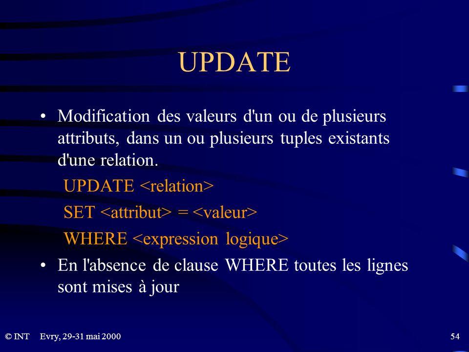 Evry, 29-31 mai 2000 54© INT UPDATE Modification des valeurs d'un ou de plusieurs attributs, dans un ou plusieurs tuples existants d'une relation. UPD