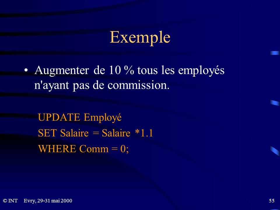 Evry, 29-31 mai 2000 55© INT Exemple Augmenter de 10 % tous les employés n'ayant pas de commission. UPDATE Employé SET Salaire = Salaire *1.1 WHERE Co