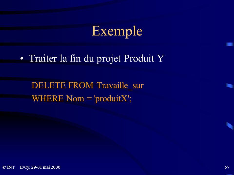 Evry, 29-31 mai 2000 57© INT Exemple Traiter la fin du projet Produit Y DELETE FROM Travaille_sur WHERE Nom = 'produitX';