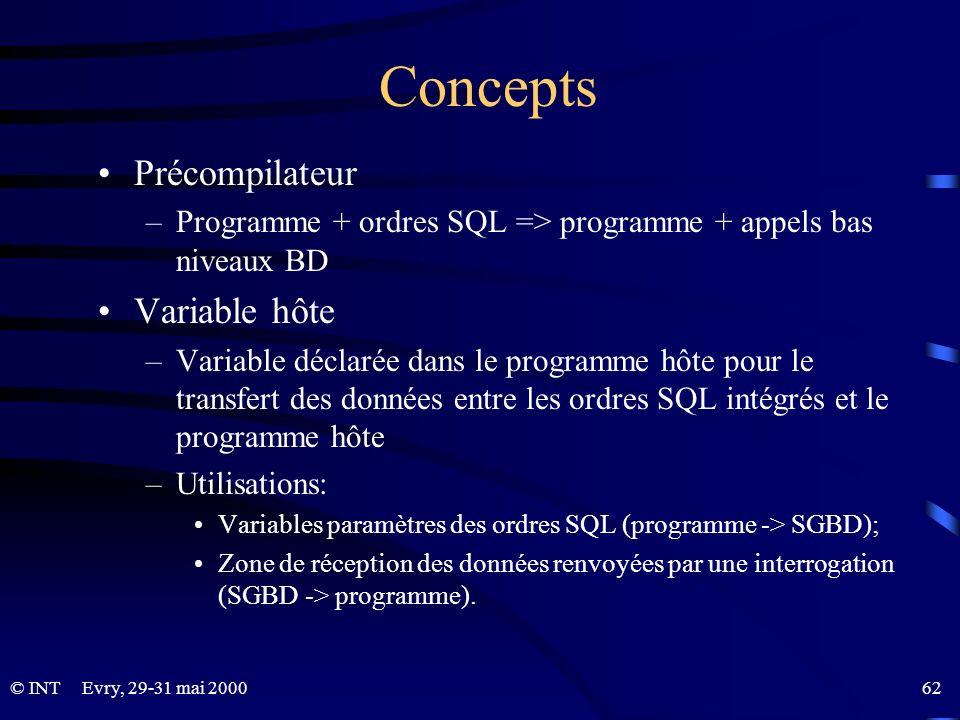 Evry, 29-31 mai 2000 62© INT Concepts Précompilateur –Programme + ordres SQL => programme + appels bas niveaux BD Variable hôte –Variable déclarée dan