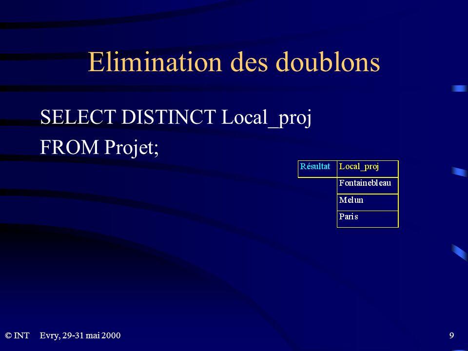 Evry, 29-31 mai 2000 9© INT Elimination des doublons SELECT DISTINCT Local_proj FROM Projet;