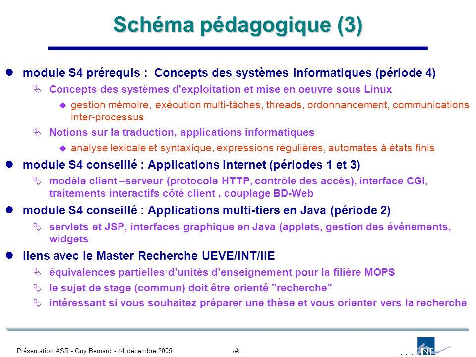 Présentation ASR - Guy Bernard - 14 décembre 200510 Schéma pédagogique (3) module S4 prérequis : Concepts des systèmes informatiques (période 4) Conce