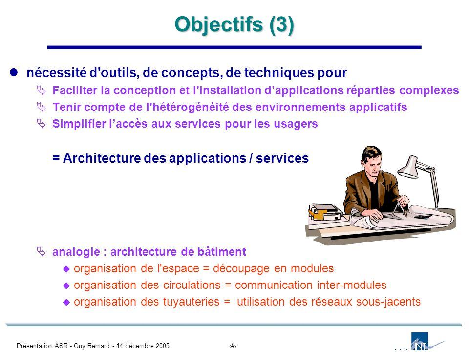 Présentation ASR - Guy Bernard - 14 décembre 20054 Objectifs (3) nécessité d'outils, de concepts, de techniques pour Faciliter la conception et l'inst