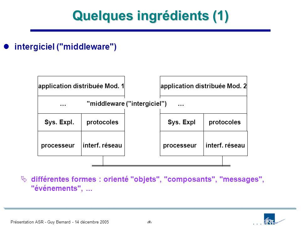 Présentation ASR - Guy Bernard - 14 décembre 20055 Quelques ingrédients (1) intergiciel (