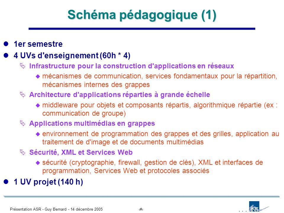 Présentation ASR - Guy Bernard - 14 décembre 20058 Schéma pédagogique (1) 1er semestre 4 UVs d'enseignement (60h * 4) Infrastructure pour la construct