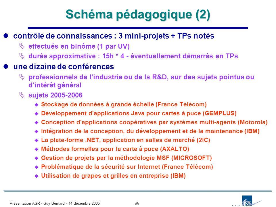 Présentation ASR - Guy Bernard - 14 décembre 20059 Schéma pédagogique (2) contrôle de connaissances : 3 mini-projets + TPs notés effectués en binôme (
