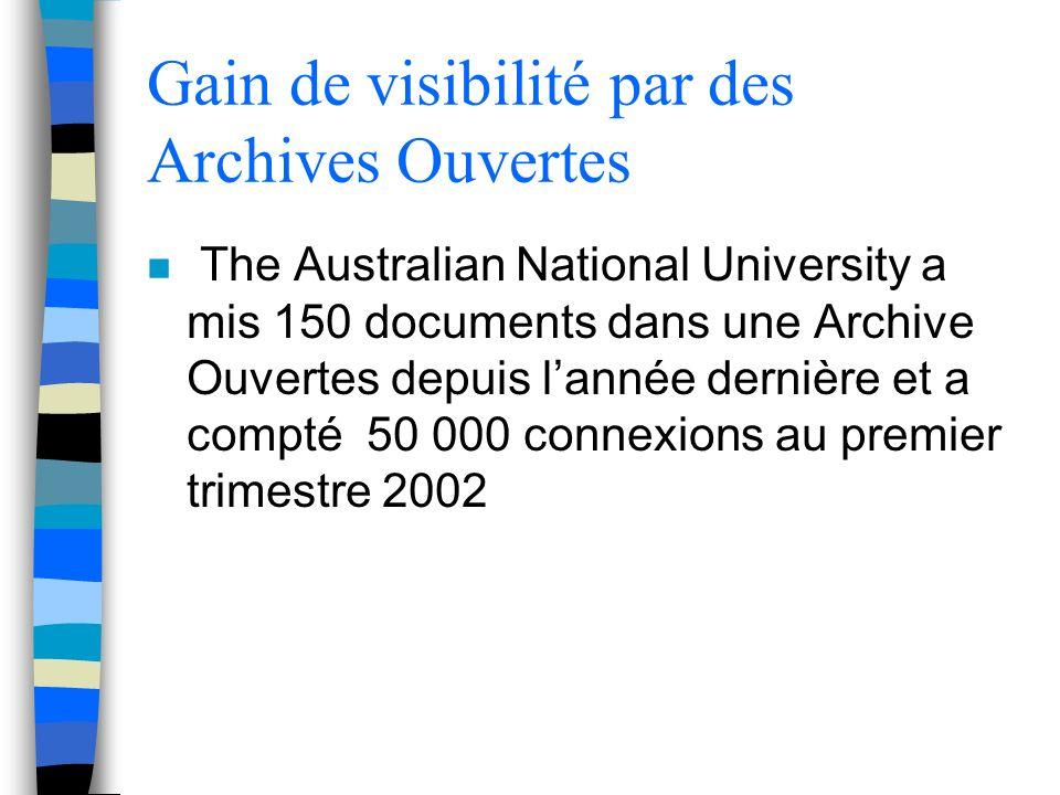 Gain de visibilité par des Archives Ouvertes n The Australian National University a mis 150 documents dans une Archive Ouvertes depuis lannée dernière et a compté 50 000 connexions au premier trimestre 2002