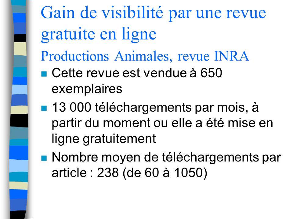 Gain de visibilité par une revue gratuite en ligne Productions Animales, revue INRA n Cette revue est vendue à 650 exemplaires n 13 000 téléchargement
