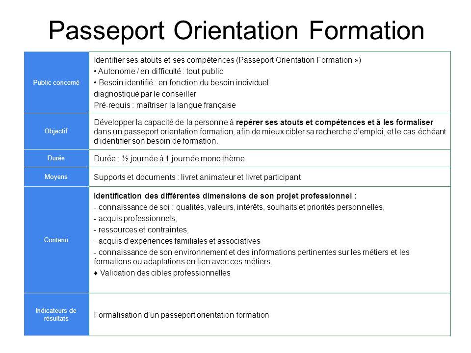 Passeport Orientation Formation Public concerné Identifier ses atouts et ses compétences (Passeport Orientation Formation ») Autonome / en difficulté