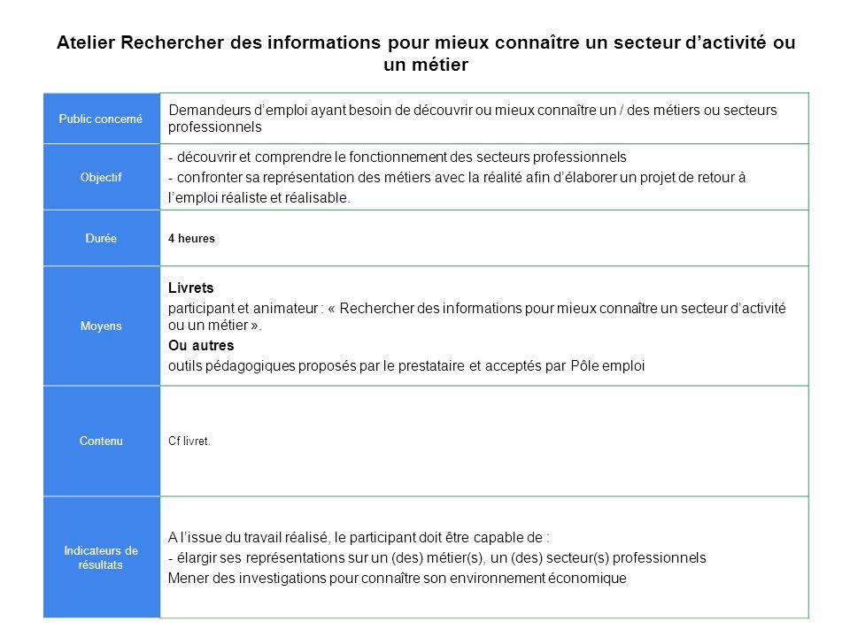 Atelier Rechercher des informations pour mieux connaître un secteur dactivité ou un métier Public concerné Demandeurs demploi ayant besoin de découvri