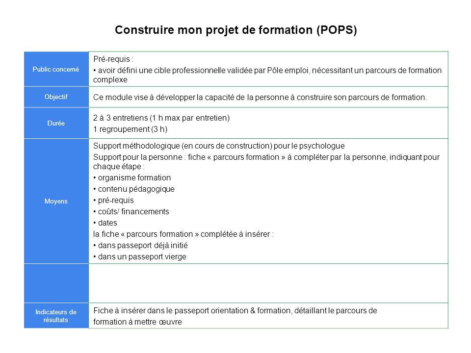 Construire mon projet de formation (POPS) Public concerné Pré-requis : avoir défini une cible professionnelle validée par Pôle emploi, nécessitant un