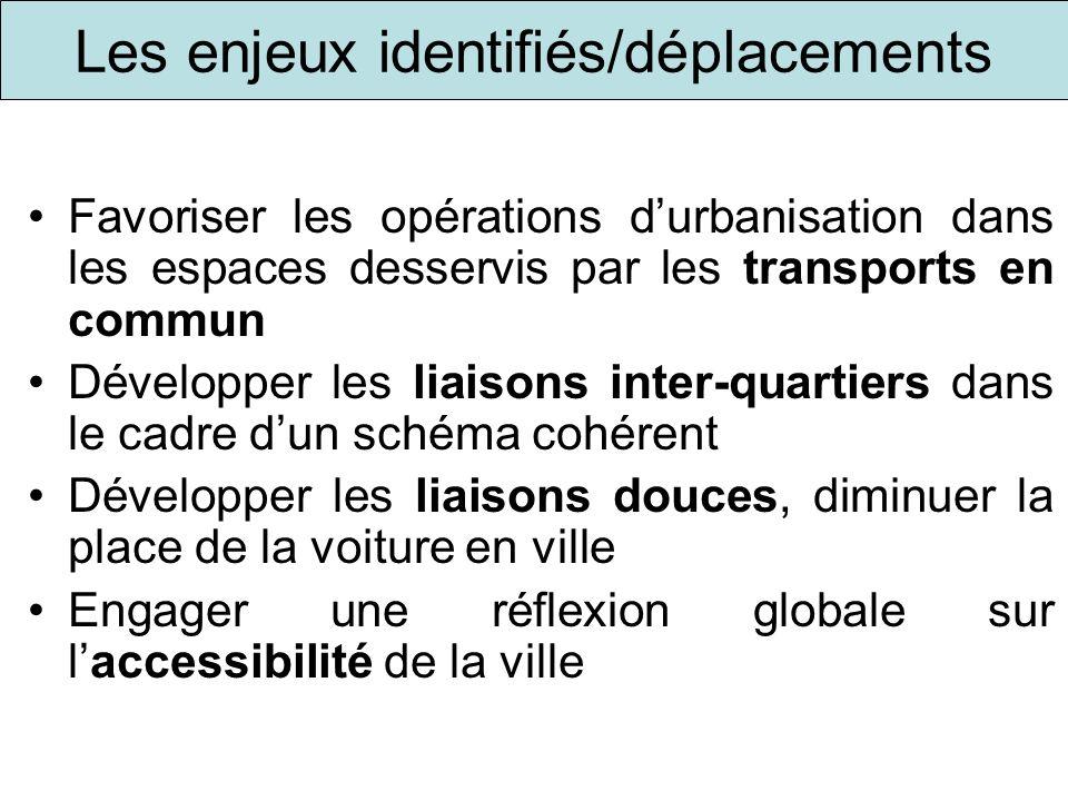 Les enjeux identifiés/déplacements Favoriser les opérations durbanisation dans les espaces desservis par les transports en commun Développer les liais