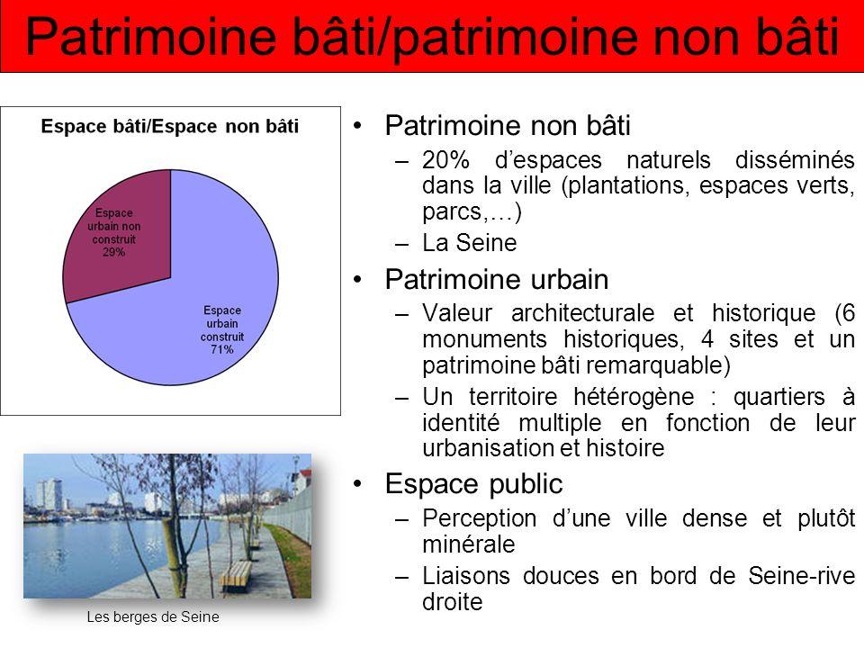 Patrimoine bâti/patrimoine non bâti Patrimoine non bâti –20% despaces naturels disséminés dans la ville (plantations, espaces verts, parcs,…) –La Sein