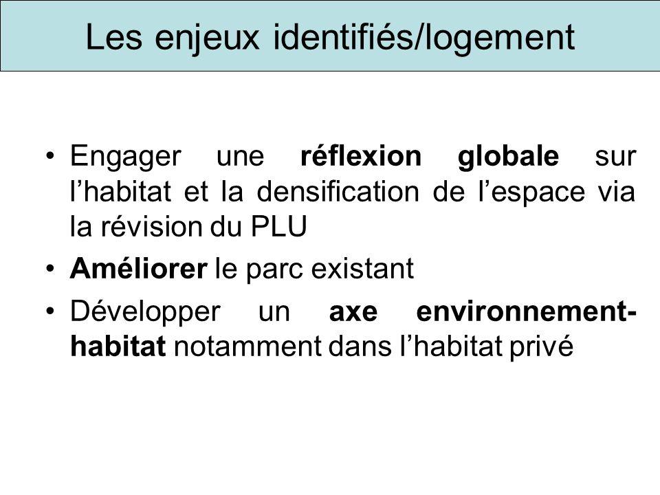 Engager une réflexion globale sur lhabitat et la densification de lespace via la révision du PLU Améliorer le parc existant Développer un axe environn