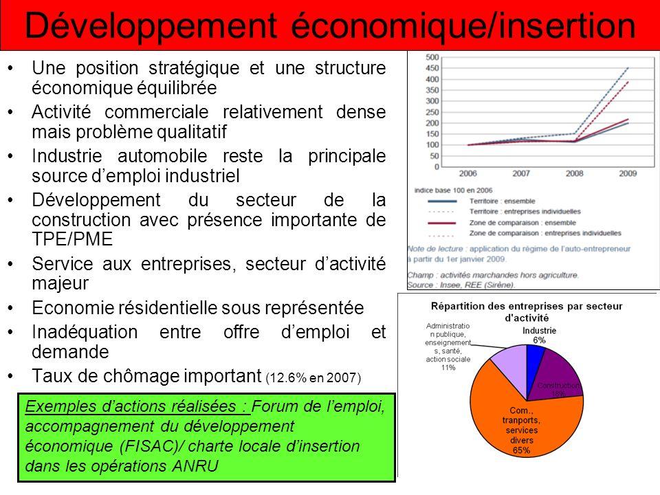 Une position stratégique et une structure économique équilibrée Activité commerciale relativement dense mais problème qualitatif Industrie automobile