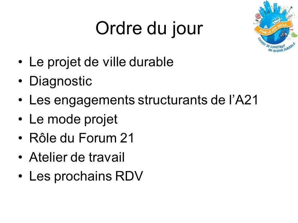 Ordre du jour Le projet de ville durable Diagnostic Les engagements structurants de lA21 Le mode projet Rôle du Forum 21 Atelier de travail Les procha