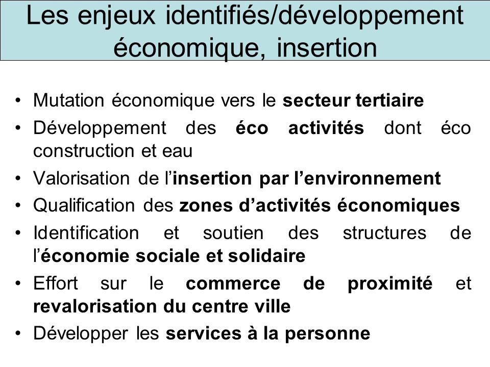 Mutation économique vers le secteur tertiaire Développement des éco activités dont éco construction et eau Valorisation de linsertion par lenvironneme