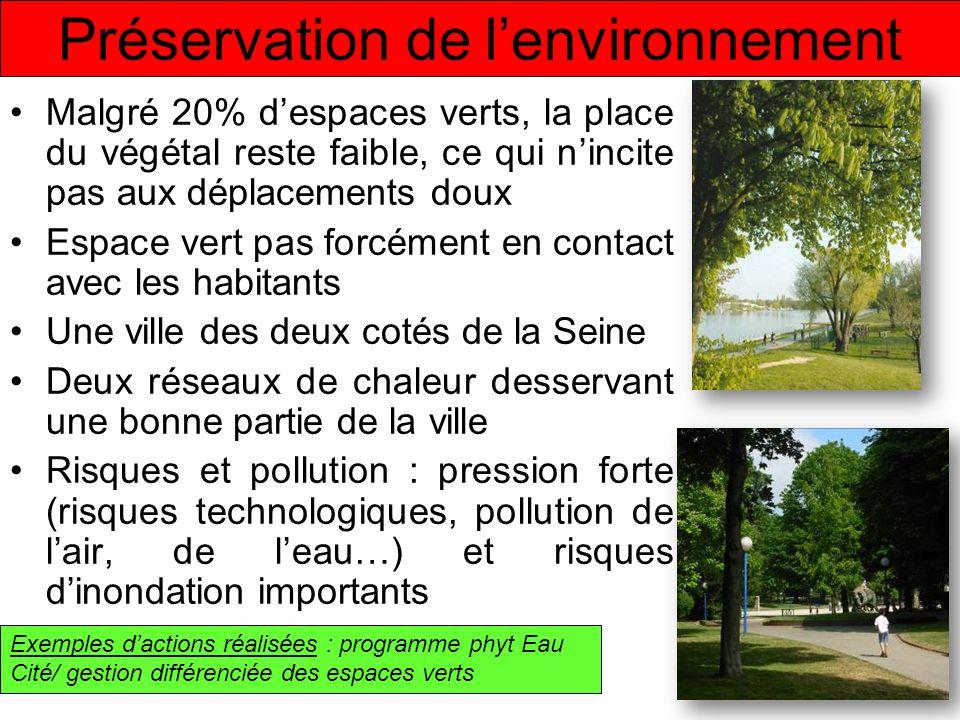 Malgré 20% despaces verts, la place du végétal reste faible, ce qui nincite pas aux déplacements doux Espace vert pas forcément en contact avec les ha