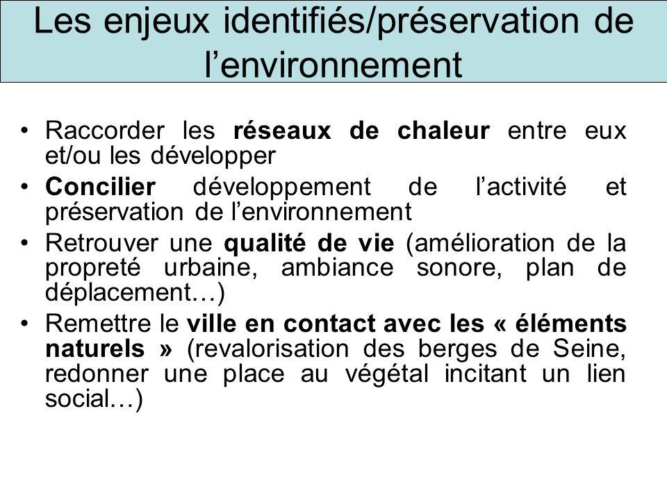 Raccorder les réseaux de chaleur entre eux et/ou les développer Concilier développement de lactivité et préservation de lenvironnement Retrouver une q