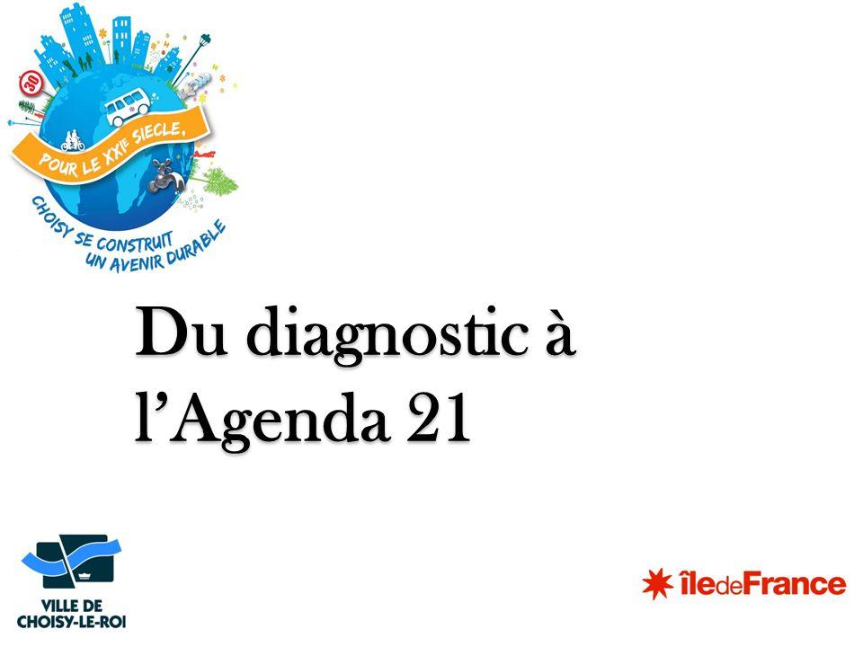 Du diagnostic à lAgenda 21