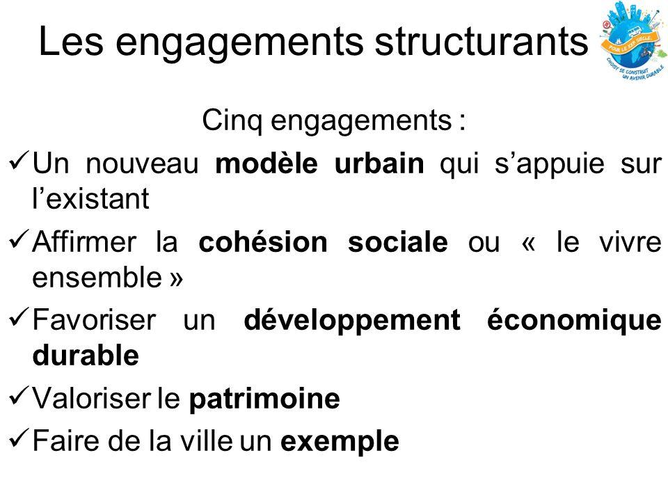 Les engagements structurants Cinq engagements : Un nouveau modèle urbain qui sappuie sur lexistant Affirmer la cohésion sociale ou « le vivre ensemble