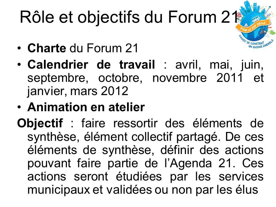 Rôle et objectifs du Forum 21 Charte du Forum 21 Calendrier de travail : avril, mai, juin, septembre, octobre, novembre 2011 et janvier, mars 2012 Ani