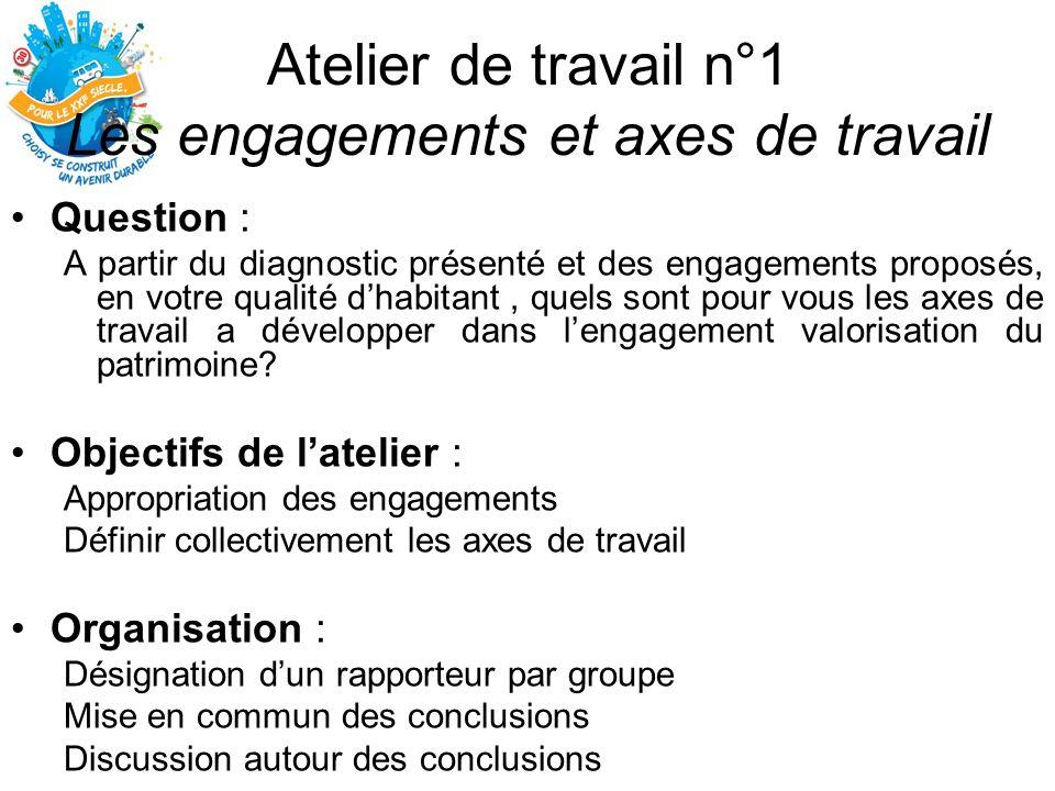 Atelier de travail n°1 Les engagements et axes de travail Question : A partir du diagnostic présenté et des engagements proposés, en votre qualité dha