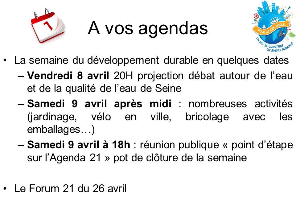 A vos agendas La semaine du développement durable en quelques dates –Vendredi 8 avril 20H projection débat autour de leau et de la qualité de leau de
