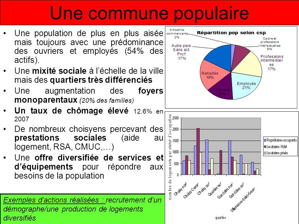 Une commune populaire Une population de plus en plus aisée mais toujours avec une prédominance des ouvriers et employés (54% des actifs). Une mixité s