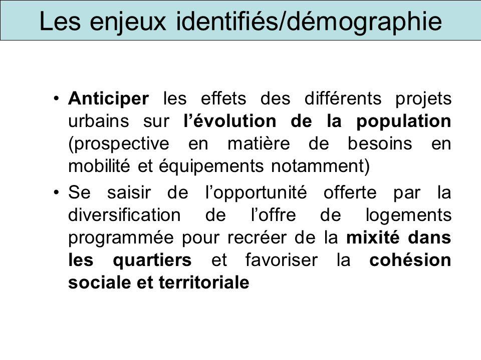Les enjeux identifiés/démographie Anticiper les effets des différents projets urbains sur lévolution de la population (prospective en matière de besoi