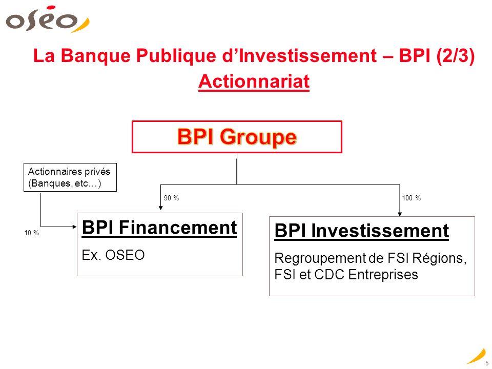 5 La Banque Publique dInvestissement – BPI (2/3) Actionnariat BPI Financement Ex. OSEO BPI Investissement Regroupement de FSI Régions, FSI et CDC Entr