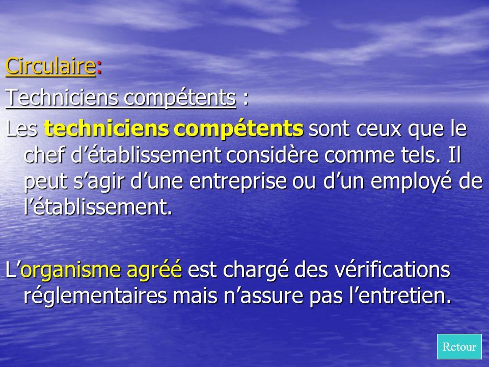 CirculaireCirculaire: Circulaire Techniciens compétents : Les techniciens compétents sont ceux que le chef détablissement considère comme tels. Il peu