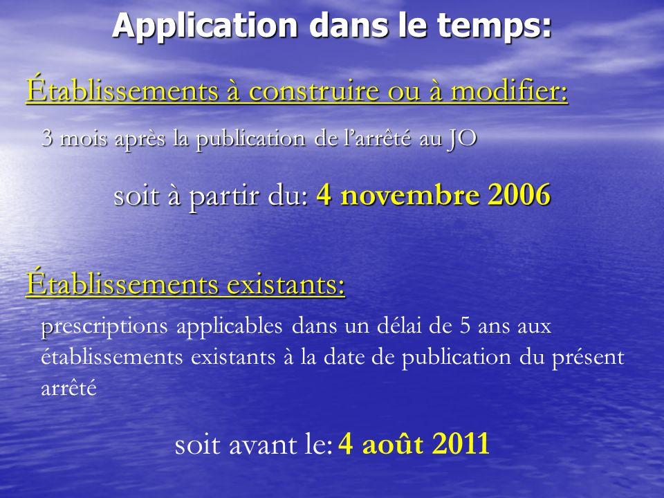 Application dans le temps: Établissements à construire ou à modifier: Établissements existants: 3 mois après la publication de larrêté au JO soit à pa
