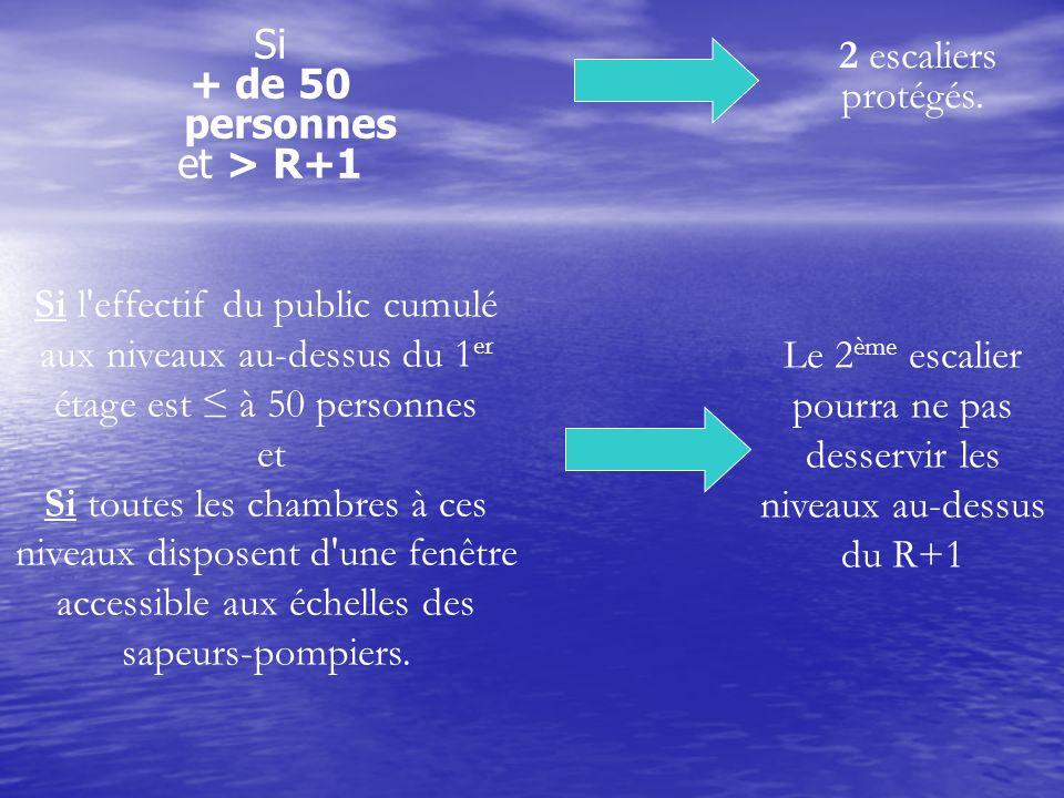 PO4 (portes): PO4 A lexception des sanitaires,tous les locaux doivent être équipés de blocs-Portes PF ½ heure munis dun ferme-porte ou E30-C Circulaire : les chambres ne sont pas des locaux dangereux.