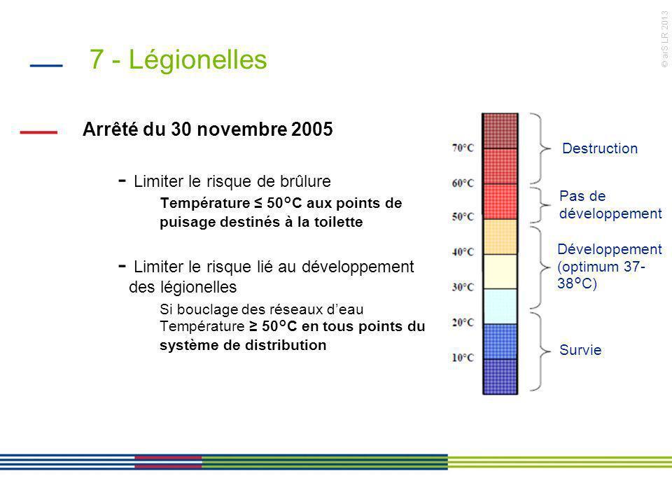 © arS LR 2013 7 - Légionelles Arrêté du 30 novembre 2005 - Limiter le risque de brûlure Température 50°C aux points de puisage destinés à la toilette