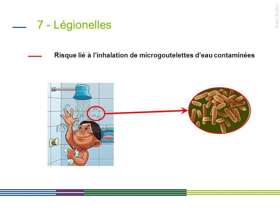 © arS LR 2013 7 - Légionelles Risque lié à linhalation de microgoutelettes deau contaminées