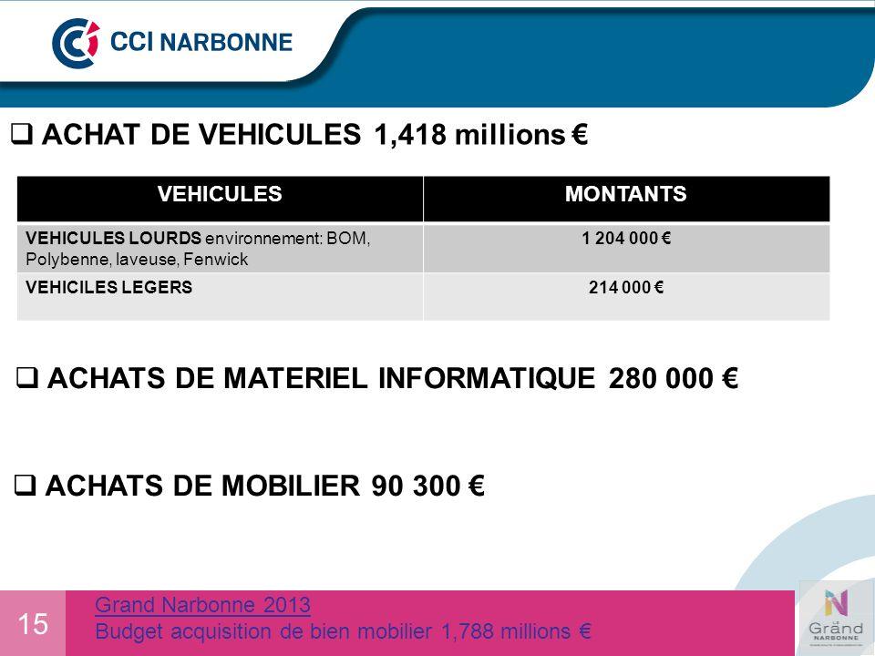 15 ACHAT DE VEHICULES 1,418 millions ACHATS DE MATERIEL INFORMATIQUE 280 000 VEHICULESMONTANTS VEHICULES LOURDS environnement: BOM, Polybenne, laveuse