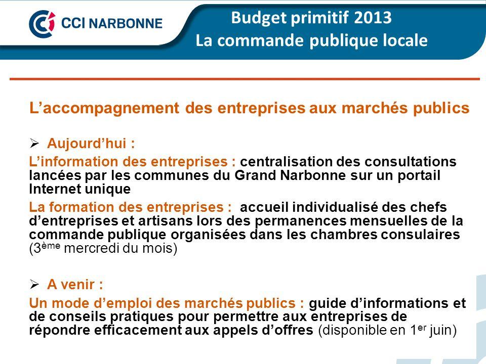 Budget primitif 2013 La commande publique locale de - 23 % à la moyenne de la strate Laccompagnement des entreprises aux marchés publics Aujourdhui :
