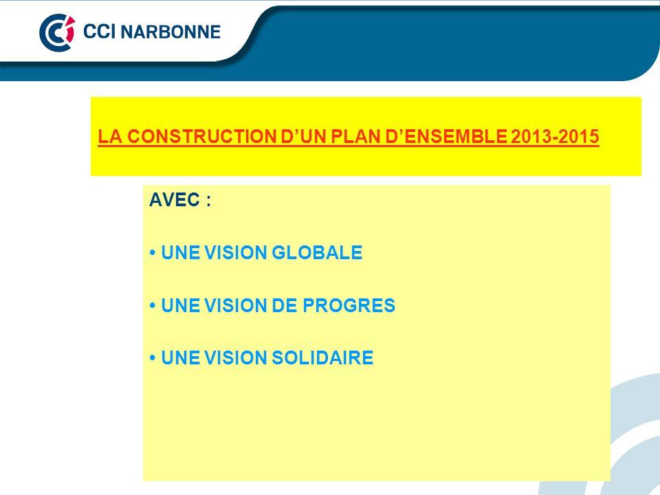 LA CONSTRUCTION DUN PLAN DENSEMBLE 2013-2015 AVEC : UNE VISION GLOBALE UNE VISION DE PROGRES UNE VISION SOLIDAIRE