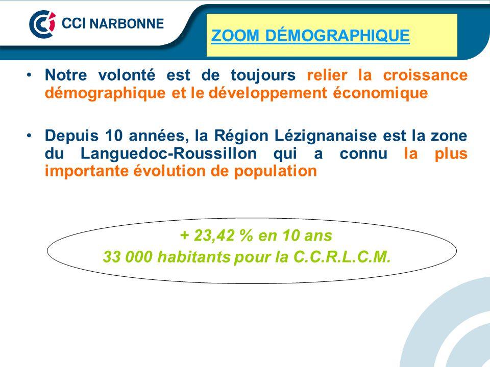 ZOOM DÉMOGRAPHIQUE Notre volonté est de toujours relier la croissance démographique et le développement économique Depuis 10 années, la Région Lézigna