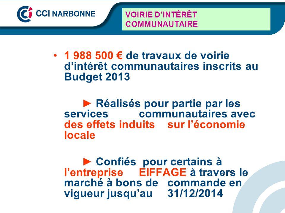 VOIRIE DINTĖRÊT COMMUNAUTAIRE 1 988 500 de travaux de voirie dintérêt communautaires inscrits au Budget 2013 Réalisés pour partie par les services com
