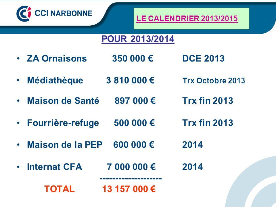 LE CALENDRIER 2013/2015 POUR 2013/2014 ZA Ornaisons 350 000 DCE 2013 Médiathèque 3 810 000 Trx Octobre 2013 Maison de Santé 897 000 Trx fin 2013 Fourr
