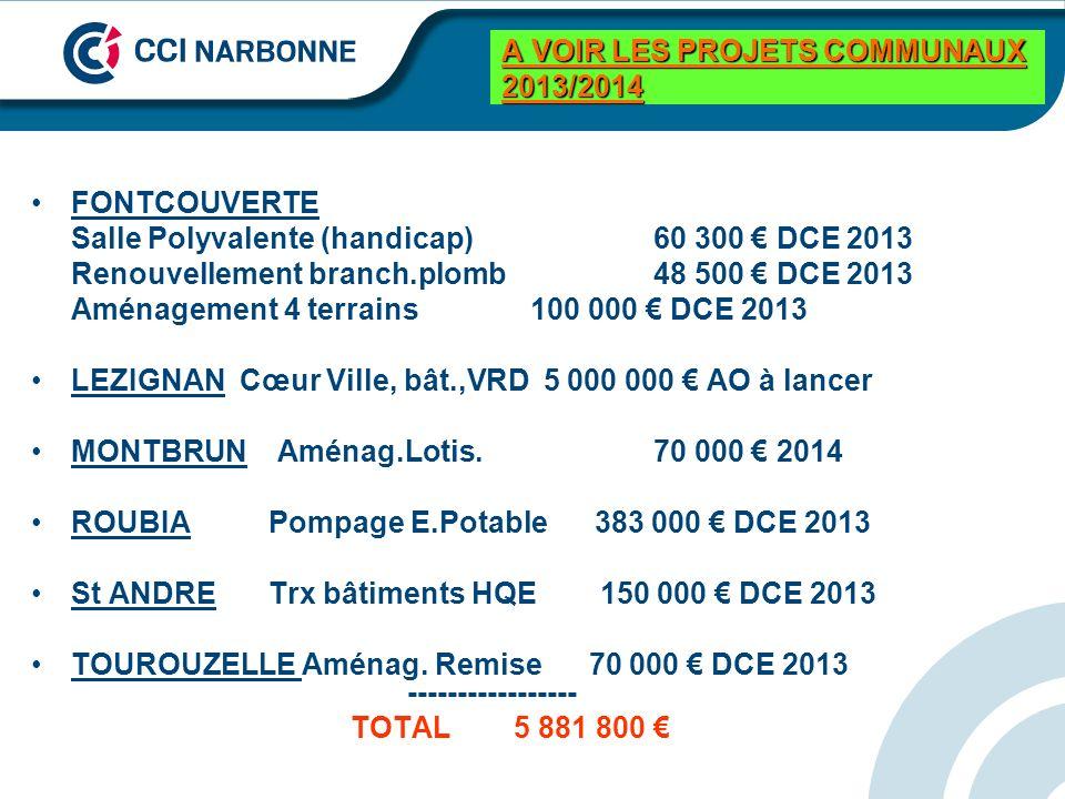 A VOIR LES PROJETS COMMUNAUX 2013/2014 FONTCOUVERTE Salle Polyvalente (handicap) 60 300 DCE 2013 Renouvellement branch.plomb 48 500 DCE 2013 Aménageme