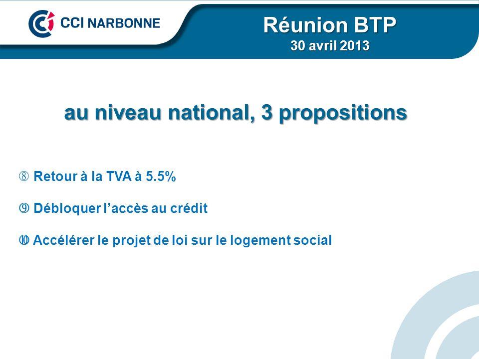 Retour à la TVA à 5.5% Débloquer laccès au crédit Accélérer le projet de loi sur le logement social Réunion BTP 30 avril 2013 au niveau national, 3 pr