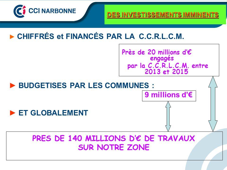 DES INVESTISSEMENTS IMMINENTS CHIFFRÉS et FINANCÉS PAR LA C.C.R.L.C.M. Près de 20 millions d engagés par la C.C.R.L.C.M. entre 2013 et 2015 BUDGETISES