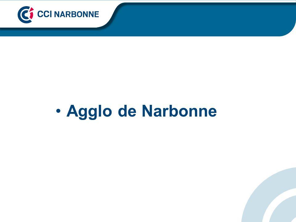 Agglo de Narbonne