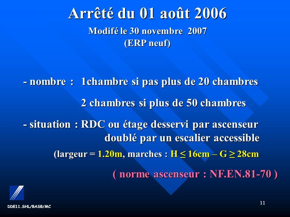 11 DDE11.SHL/BASB/MC Arrêté du 01 août 2006 Modifé le 30 novembre 2007 (ERP neuf) - nombre :1chambre si pas plus de 20 chambres - nombre :1chambre si pas plus de 20 chambres 2 chambres si plus de 50 chambres - situation :RDC ou étage desservi par ascenseur doublé par un escalier accessible - situation :RDC ou étage desservi par ascenseur doublé par un escalier accessible (largeur = 1.20m, marches : H 16cm – G 28cm (largeur = 1.20m, marches : H 16cm – G 28cm ( norme ascenseur : NF.EN.81-70 )