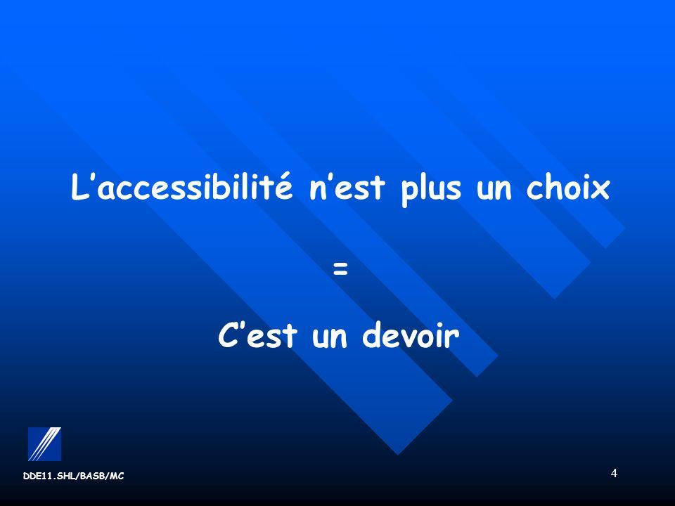 4 Laccessibilité nest plus un choix = Cest un devoir DDE11.SHL/BASB/MC