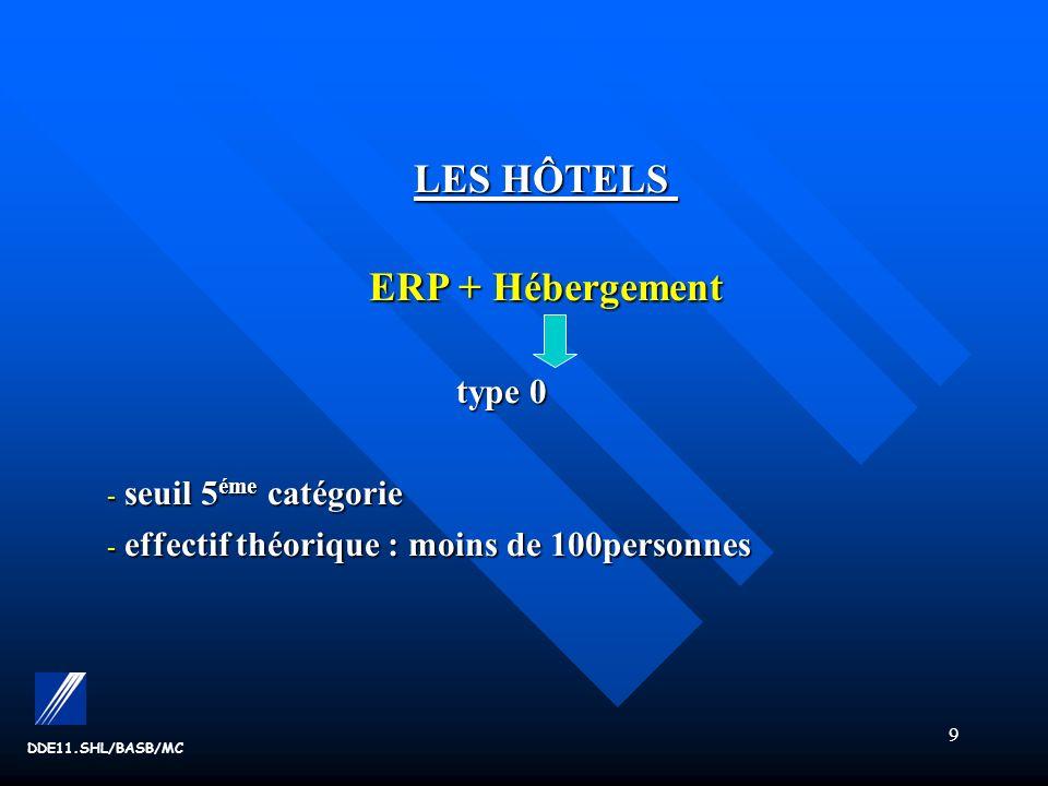 9 DDE11.SHL/BASB/MC LES HÔTELS LES HÔTELS ERP + Hébergement type 0 type 0 - seuil 5 éme catégorie - effectif théorique : moins de 100personnes